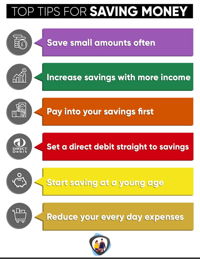 Saving money tips infographic